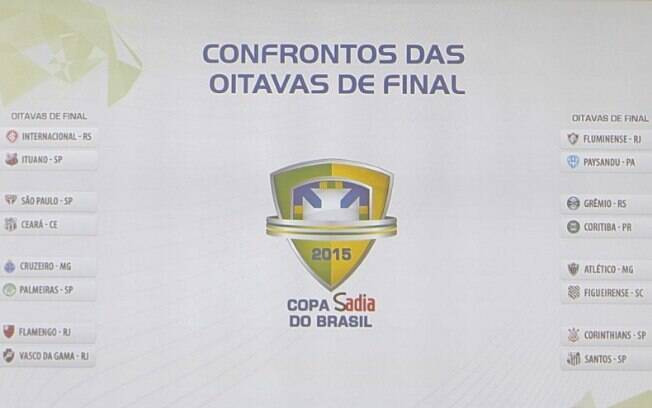 Confrontos das oitavas de final da Copa do Brasil