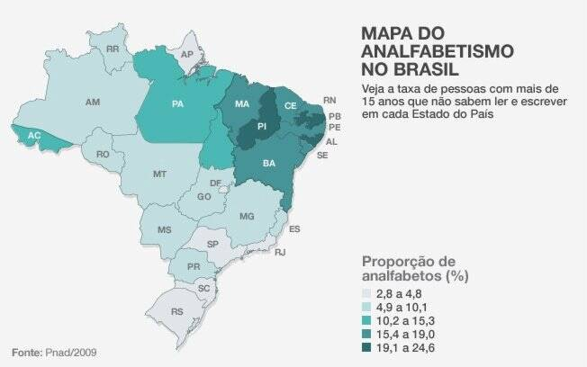 Nordeste concentra as maiores taxas de analfabetismo do País